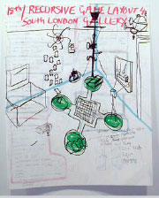 Studio Wall Drawing: Game at South London Gallery